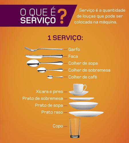 Serviços